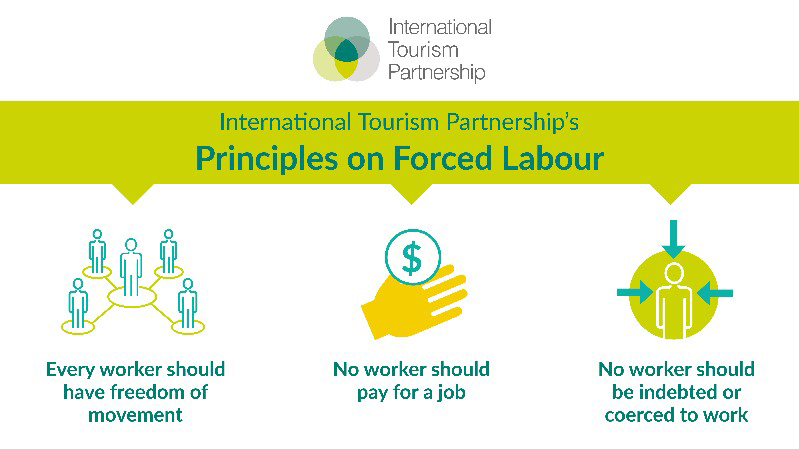 ITP's Principles on Forced Labour graphic