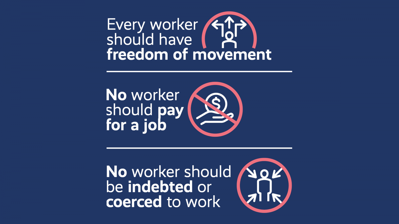 Principles on forced labour