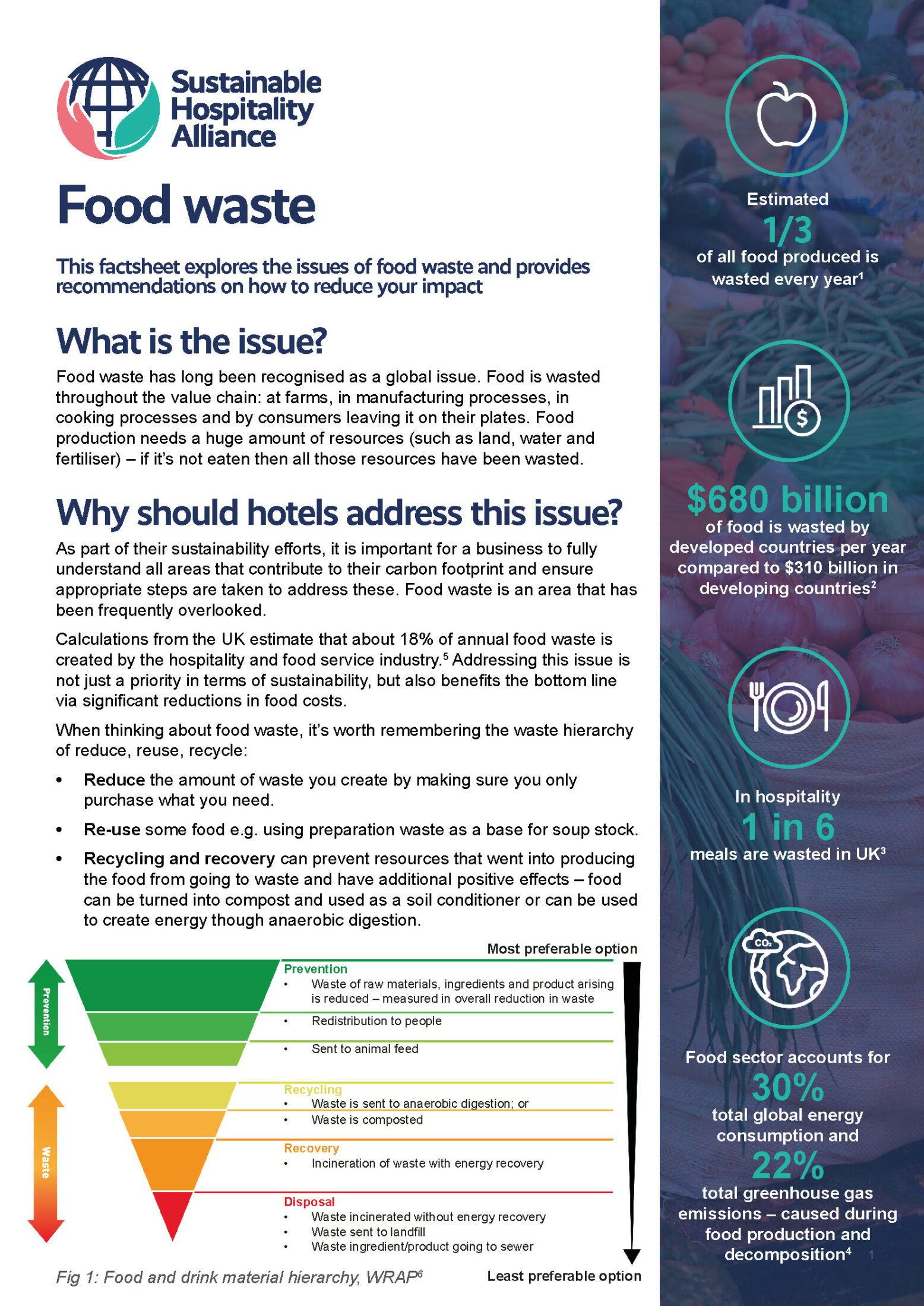 This factsheet explores the issues of food waste and provides recommendations on how to reduce your impact